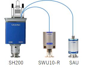 SH200 SWU10-R SAU