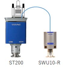 ST200 SWU10-R