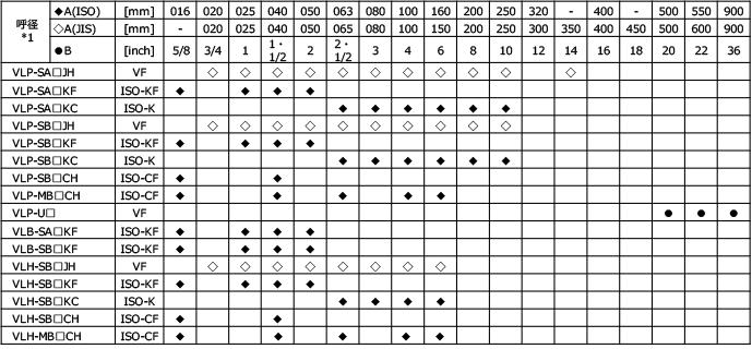 angle-valve_table01