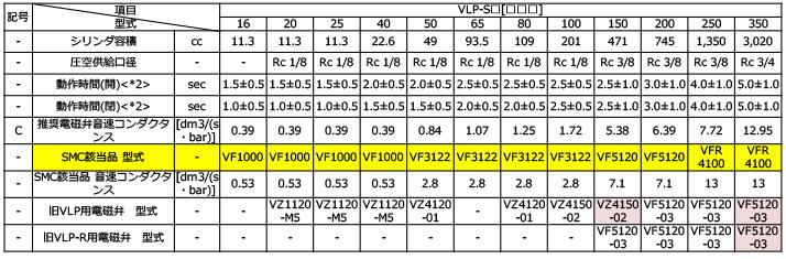 angle-valve_table02