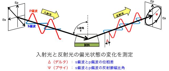 img_ellipsometer_01
