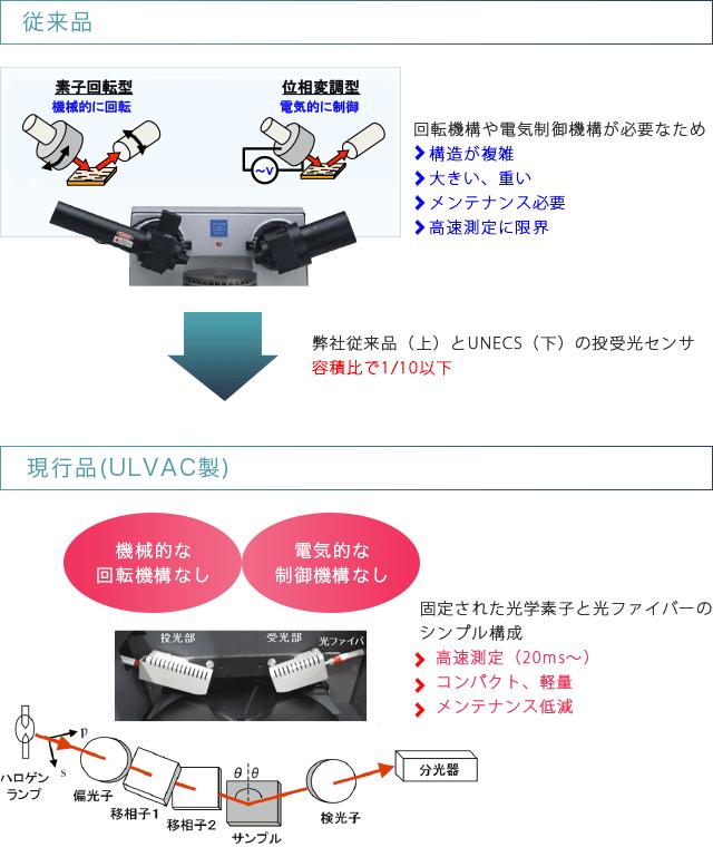 img_ellipsometer_02